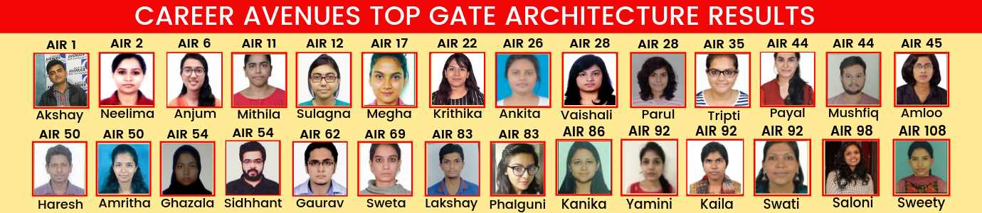 GATE Architecture & Planning