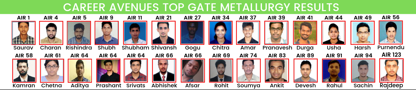 GATE Metallurgy Coaching